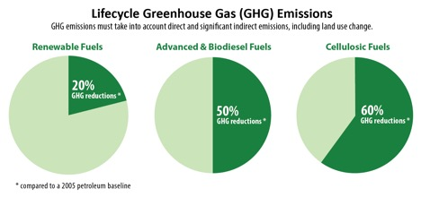 lifecycle-ghg-emissions-graphic